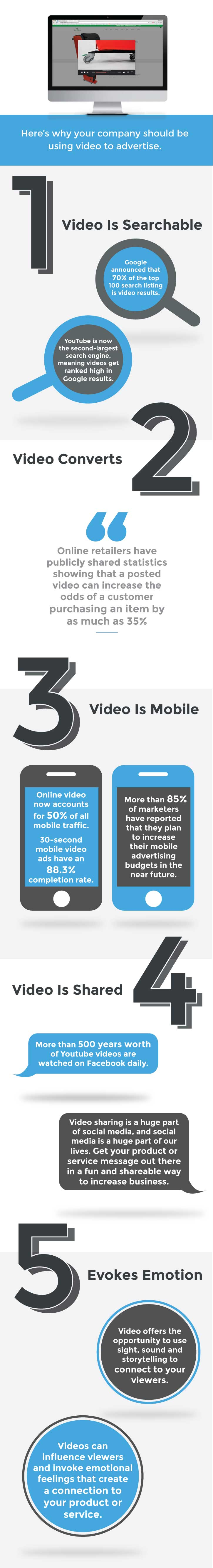 Benefits-of-Video-Advertisingweb